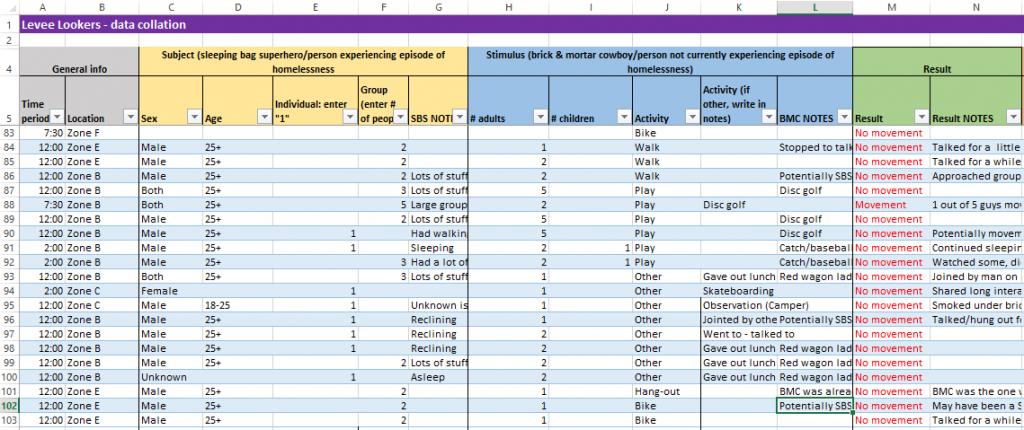 Levee-lookers-data-screenshot
